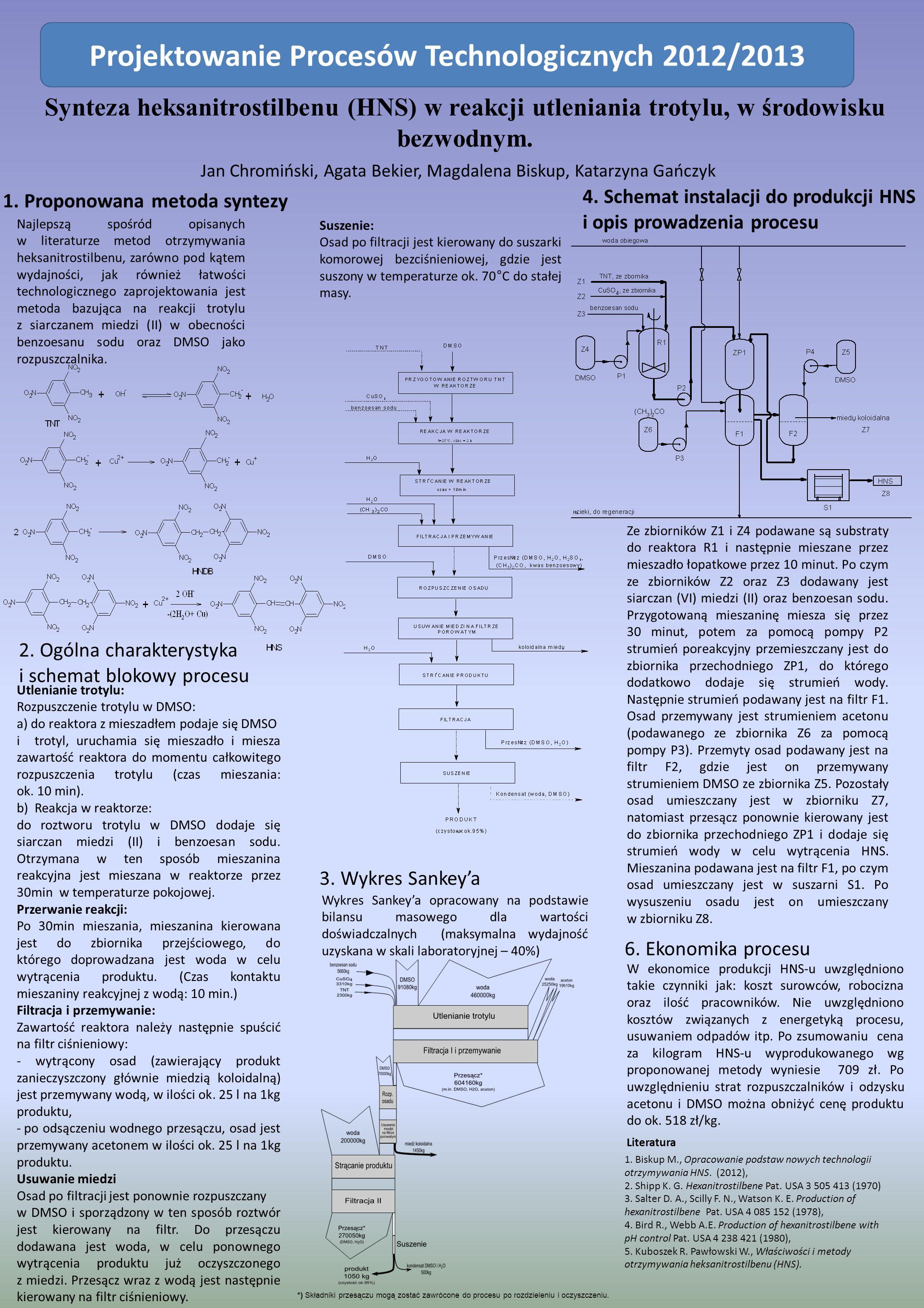 Projektowanie Procesów Technologicznych 2012/2013 Synteza heksanitrostilbenu (HNS) w reakcji utleniania trotylu, w środowisku bezwodnym.