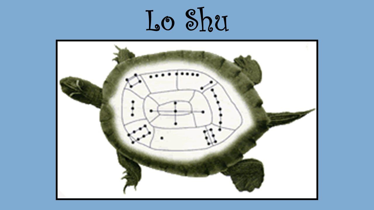 Lo Shu