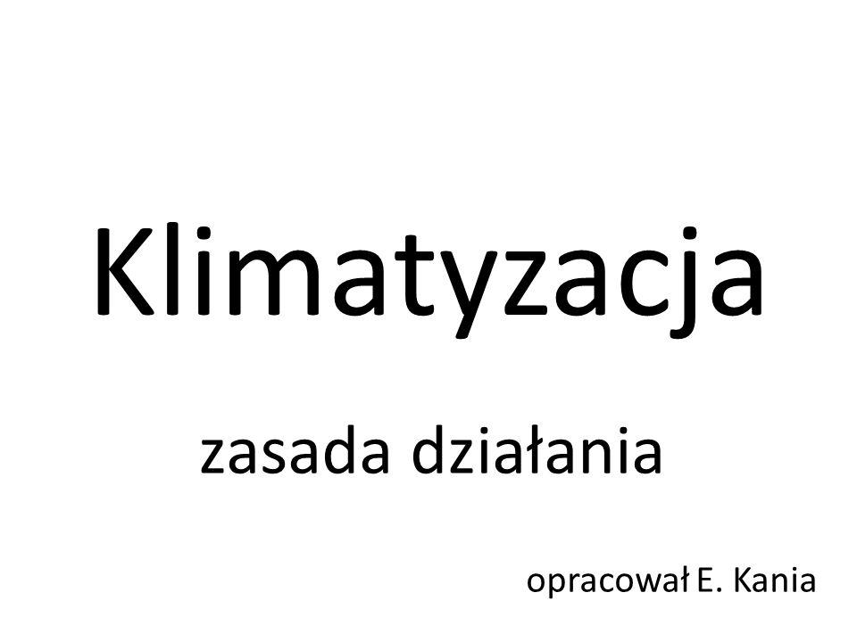 Klimatyzacja zasada działania opracował E. Kania