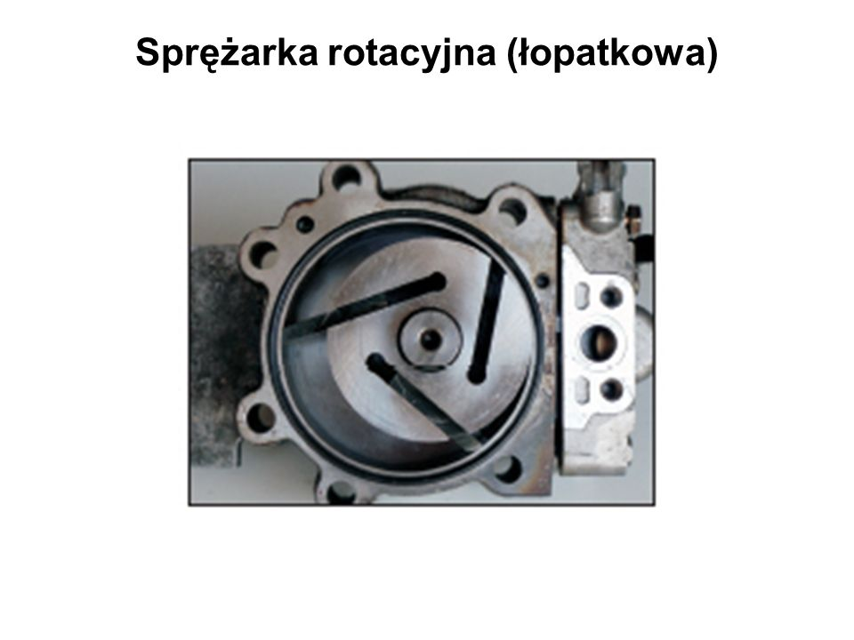 Sprężarka rotacyjna (łopatkowa)