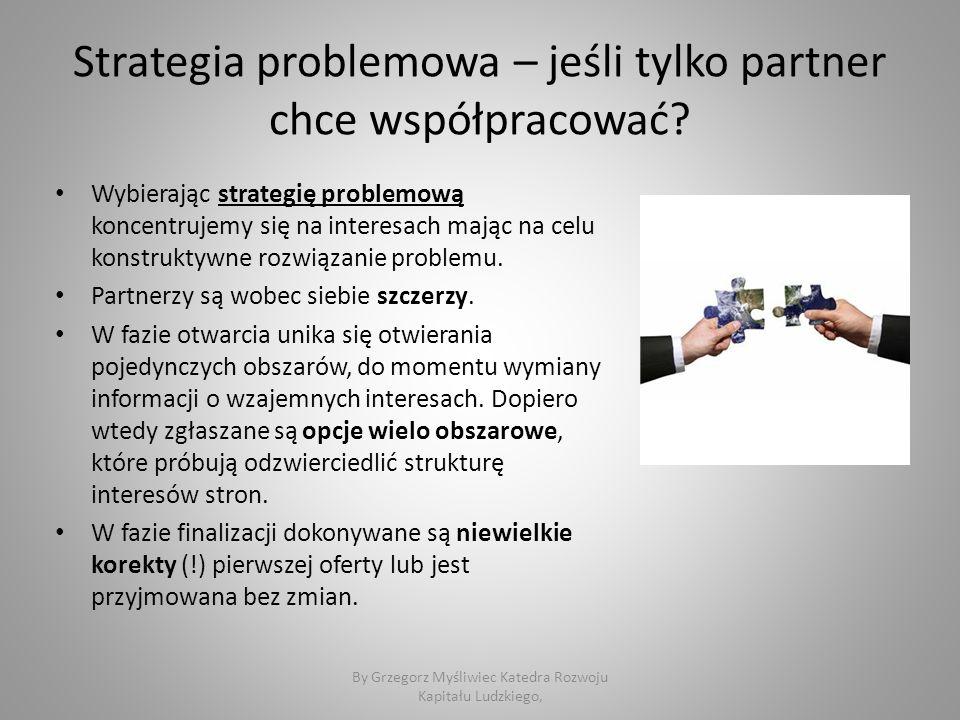 Strategia problemowa – jeśli tylko partner chce współpracować.