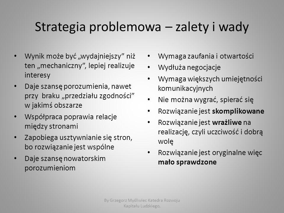"""Strategia problemowa – zalety i wady Wynik może być """"wydajniejszy niż ten """"mechaniczny , lepiej realizuje interesy Daje szansę porozumienia, nawet przy braku """"przedziału zgodności w jakimś obszarze Współpraca poprawia relacje między stronami Zapobiega usztywnianie się stron, bo rozwiązanie jest wspólne Daje szansę nowatorskim porozumieniom Wymaga zaufania i otwartości Wydłuża negocjacje Wymaga większych umiejętności komunikacyjnych Nie można wygrać, spierać się Rozwiązanie jest skomplikowane Rozwiązanie jest wrażliwe na realizację, czyli uczciwość i dobrą wolę Rozwiązanie jest oryginalne więc mało sprawdzone By Grzegorz Myśliwiec Katedra Rozwoju Kapitału Ludzkiego,"""