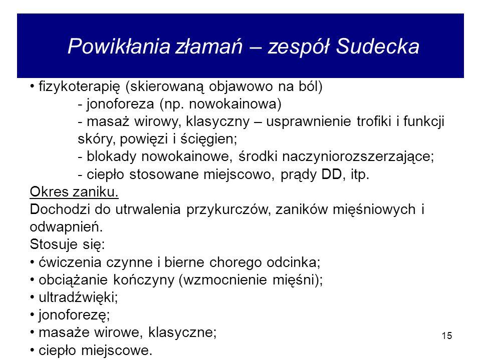 15 Powikłania złamań – zespół Sudecka fizykoterapię (skierowaną objawowo na ból) - jonoforeza (np.