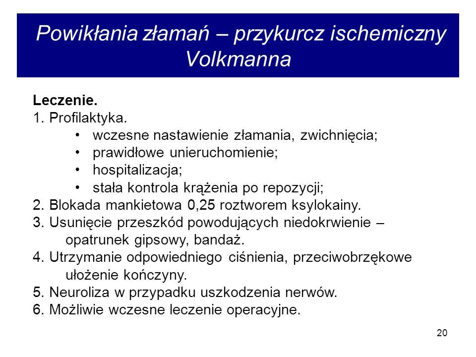 20 Powikłania złamań – przykurcz ischemiczny Volkmanna Leczenie.