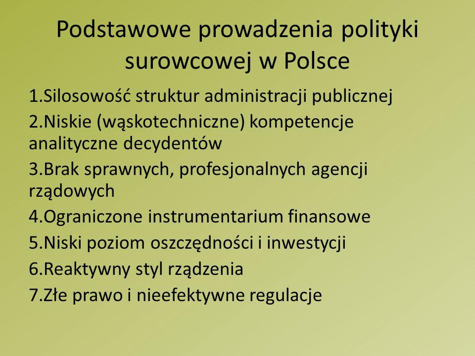 Podstawowe prowadzenia polityki surowcowej w Polsce 1.Silosowość struktur administracji publicznej 2.Niskie (wąskotechniczne) kompetencje analityczne decydentów 3.Brak sprawnych, profesjonalnych agencji rządowych 4.Ograniczone instrumentarium finansowe 5.Niski poziom oszczędności i inwestycji 6.Reaktywny styl rządzenia 7.Złe prawo i nieefektywne regulacje