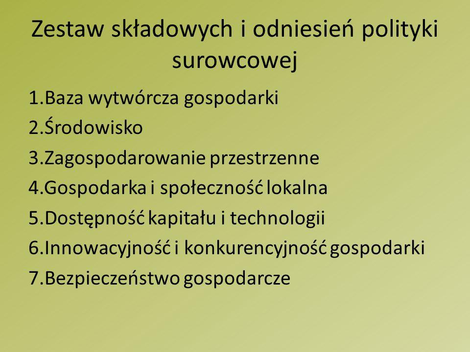 Cykl surowcowy Źródło: Raport Polityka surowcowa Polski, str. 16