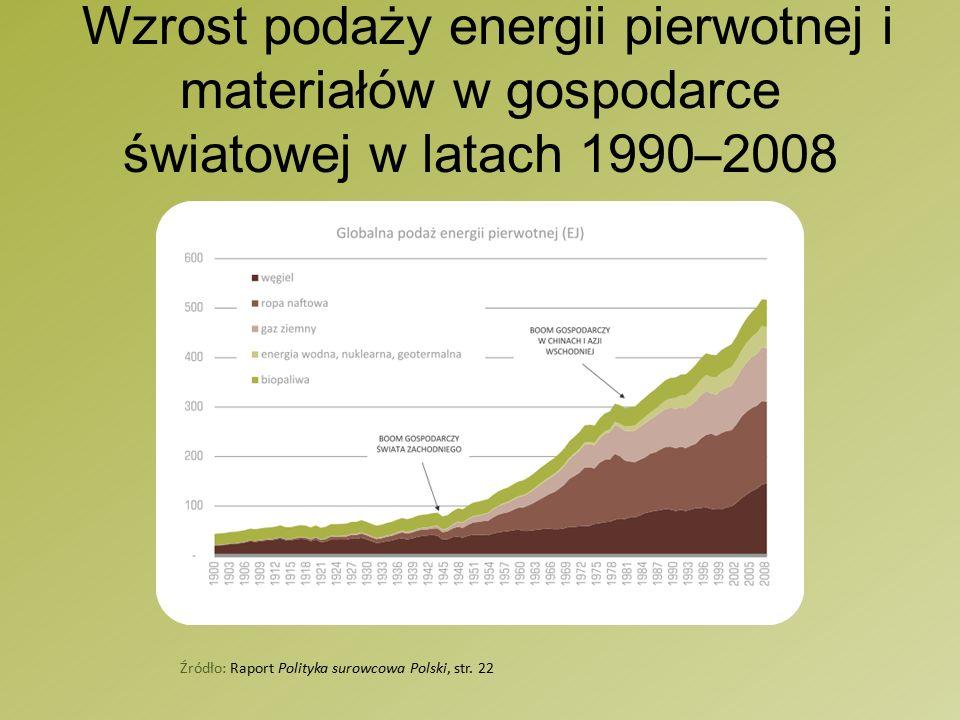 Wzrost podaży energii pierwotnej i materiałów w gospodarce światowej w latach 1990–2008 Źródło: Raport Polityka surowcowa Polski, str.