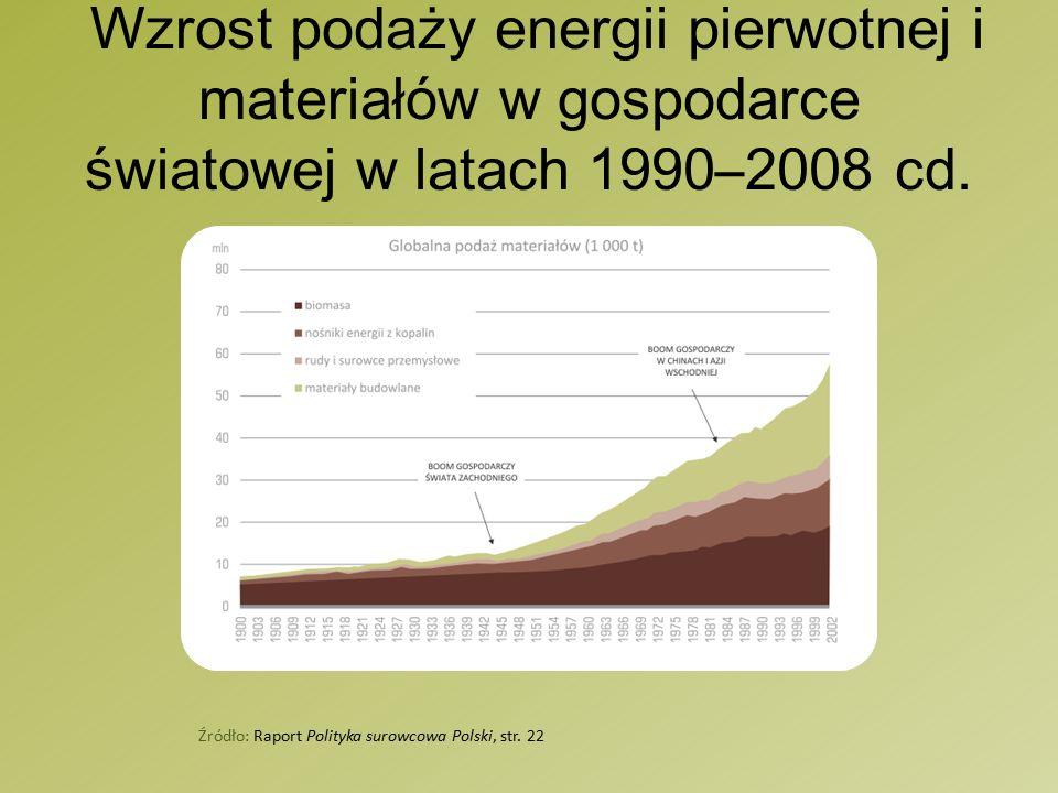 Wzrost podaży energii pierwotnej i materiałów w gospodarce światowej w latach 1990–2008 cd.
