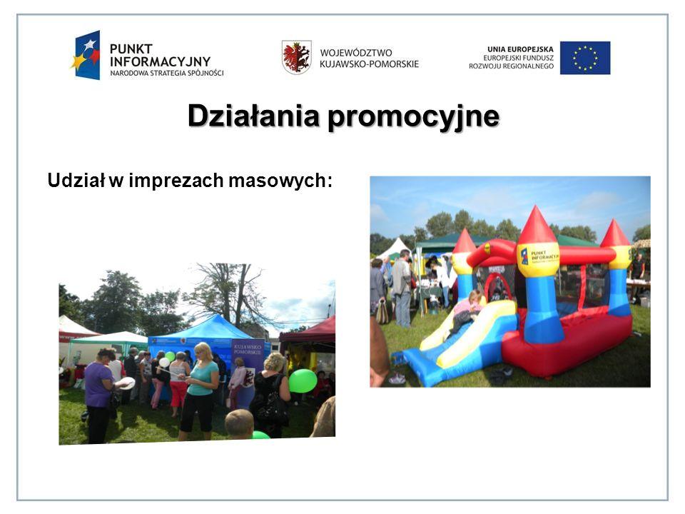 Działania promocyjne Działania promocyjne Udział w imprezach masowych:
