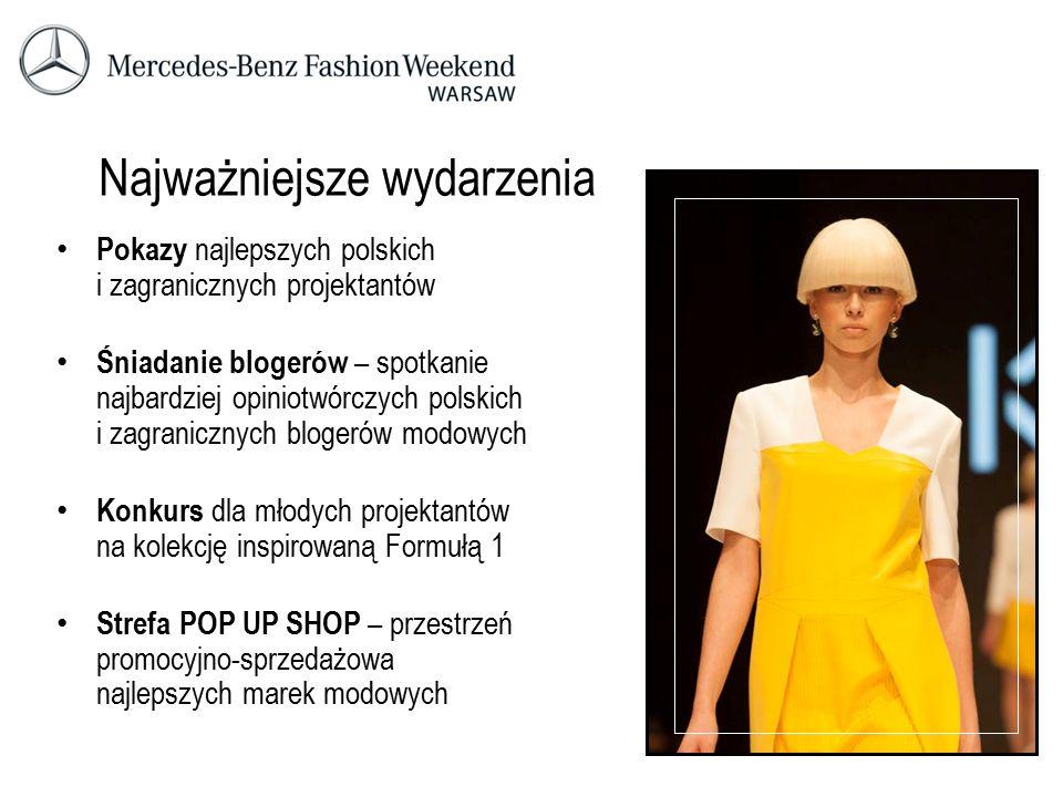Najważniejsze wydarzenia Pokazy najlepszych polskich i zagranicznych projektantów Śniadanie blogerów – spotkanie najbardziej opiniotwórczych polskich
