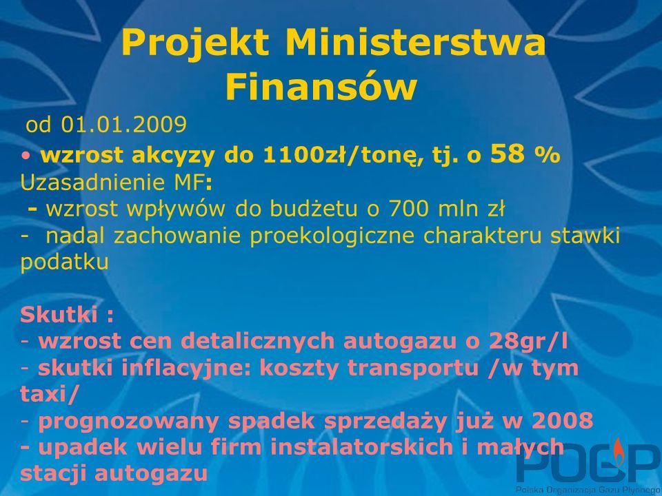 Projekt Ministerstwa Finansów od 01.01.2009 wzrost akcyzy do 1100zł/tonę, tj.