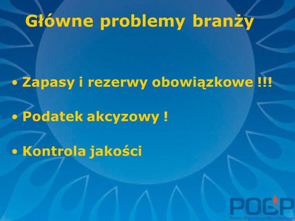 Główne problemy branży Zapasy i rezerwy obowiązkowe !!! Podatek akcyzowy ! Kontrola jakości