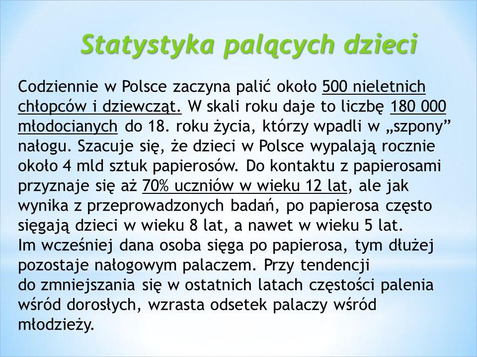 Statystyka palących dzieci Codziennie w Polsce zaczyna palić około 500 nieletnich chłopców i dziewcząt.