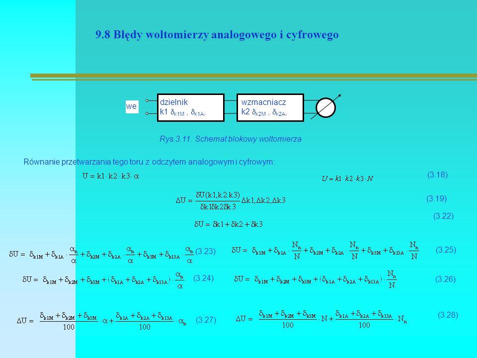 9.8 Błędy woltomierzy analogowego i cyfrowego dzielnik k1  k1M,  k1A, wzmacniacz k2  k2M,  k2A, we Rys.3.11.