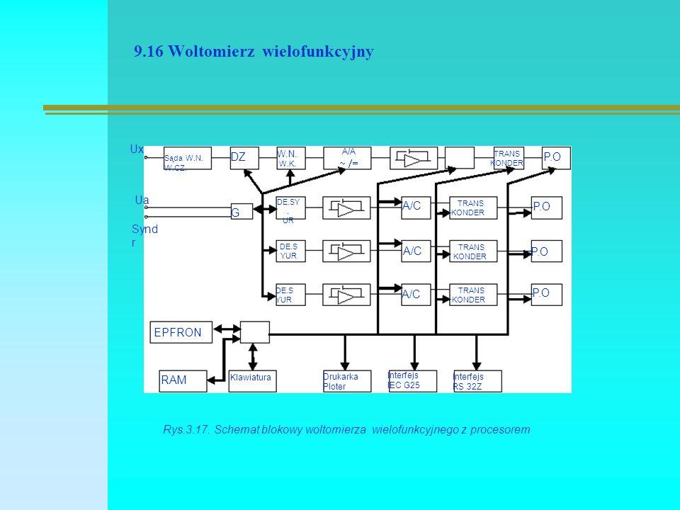 9.16 Woltomierz wielofunkcyjny Sąda W.N. W.CZ.