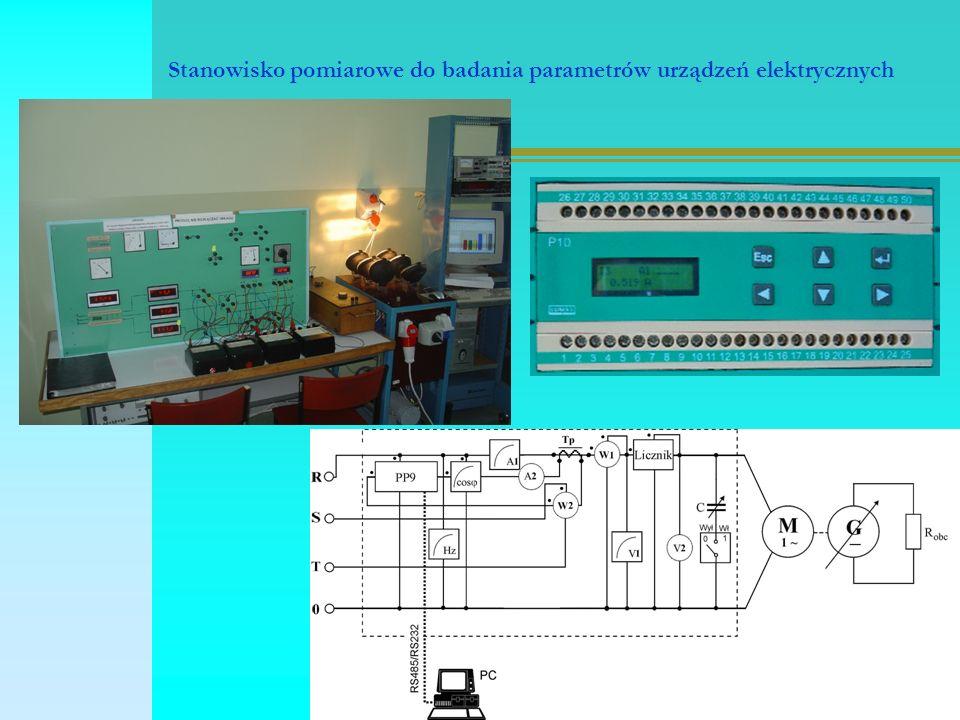 Stanowisko pomiarowe do badania parametrów urządzeń elektrycznych