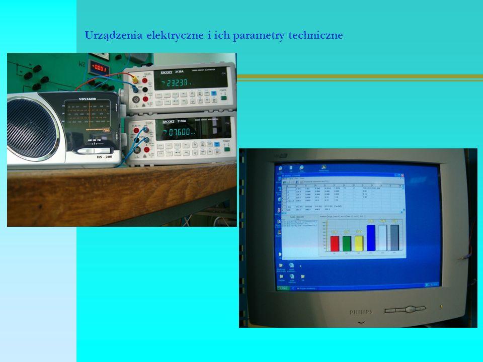 Urządzenia elektryczne i ich parametry techniczne