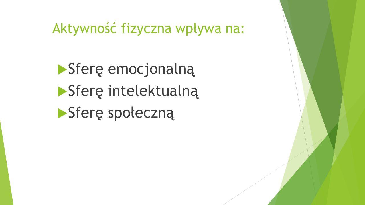 Aktywność fizyczna wpływa na:  Sferę emocjonalną  Sferę intelektualną  Sferę społeczną
