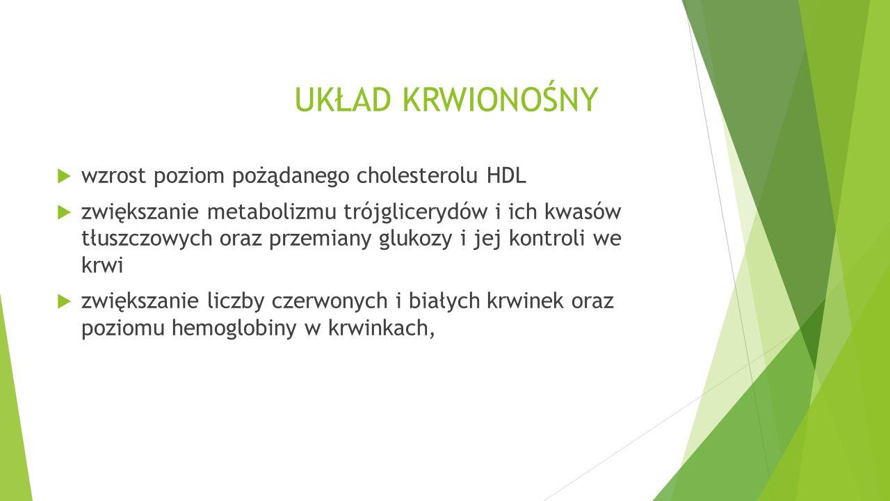 UKŁAD KRWIONOŚNY  wzrost poziom pożądanego cholesterolu HDL  zwiększanie metabolizmu trójglicerydów i ich kwasów tłuszczowych oraz przemiany glukozy