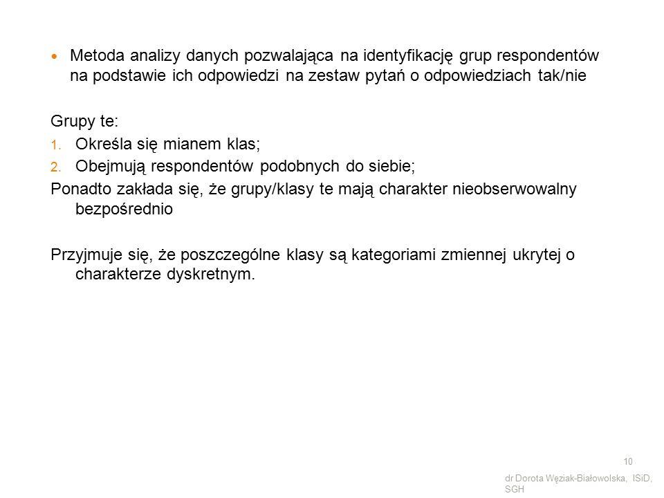 Metoda analizy danych pozwalająca na identyfikację grup respondentów na podstawie ich odpowiedzi na zestaw pytań o odpowiedziach tak/nie Grupy te: 1.