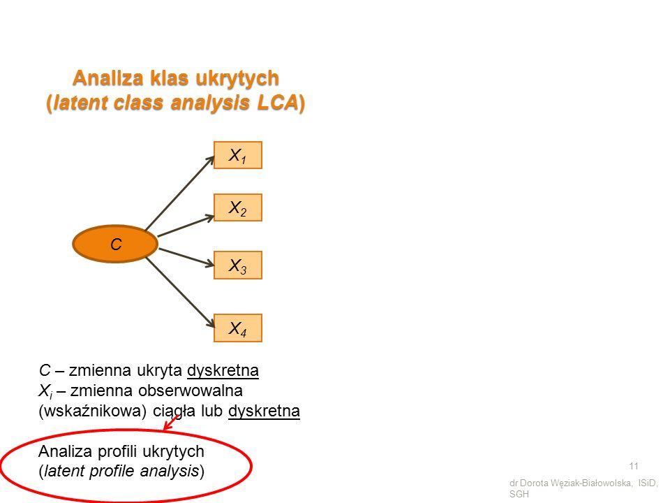 Analiza czynnikowa (factor analysis FA) F X1X1 X2X2 X4X4 X3X3 C X1X1 X2X2 X4X4 X3X3 C – zmienna ukryta dyskretna X i – zmienna obserwowalna (wskaźniko