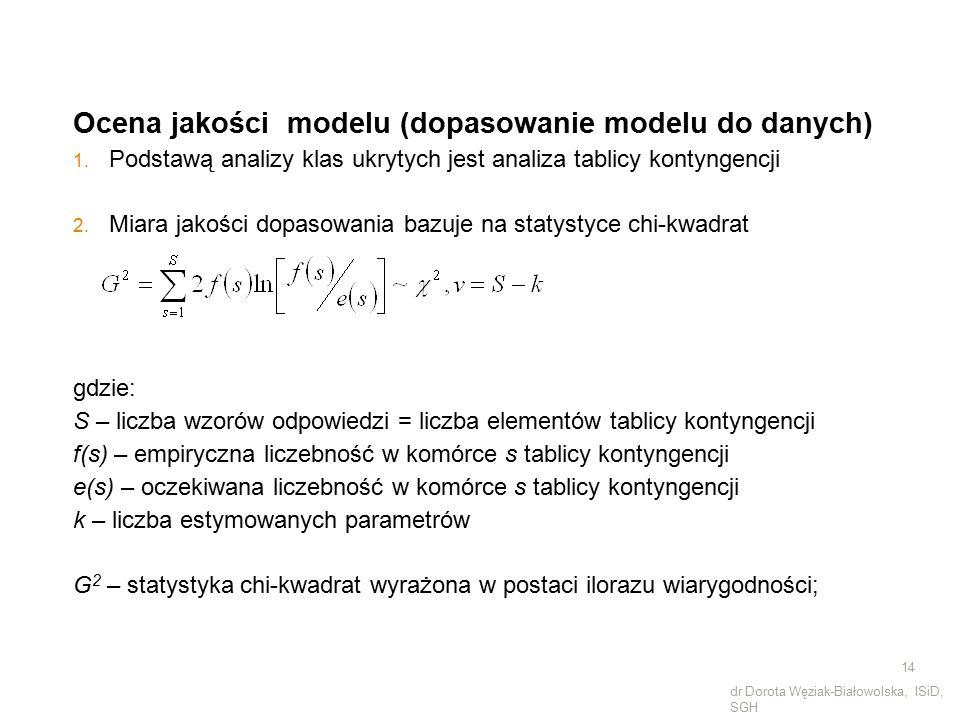 Ocena jakości modelu (dopasowanie modelu do danych) 1. Podstawą analizy klas ukrytych jest analiza tablicy kontyngencji 2. Miara jakości dopasowania b