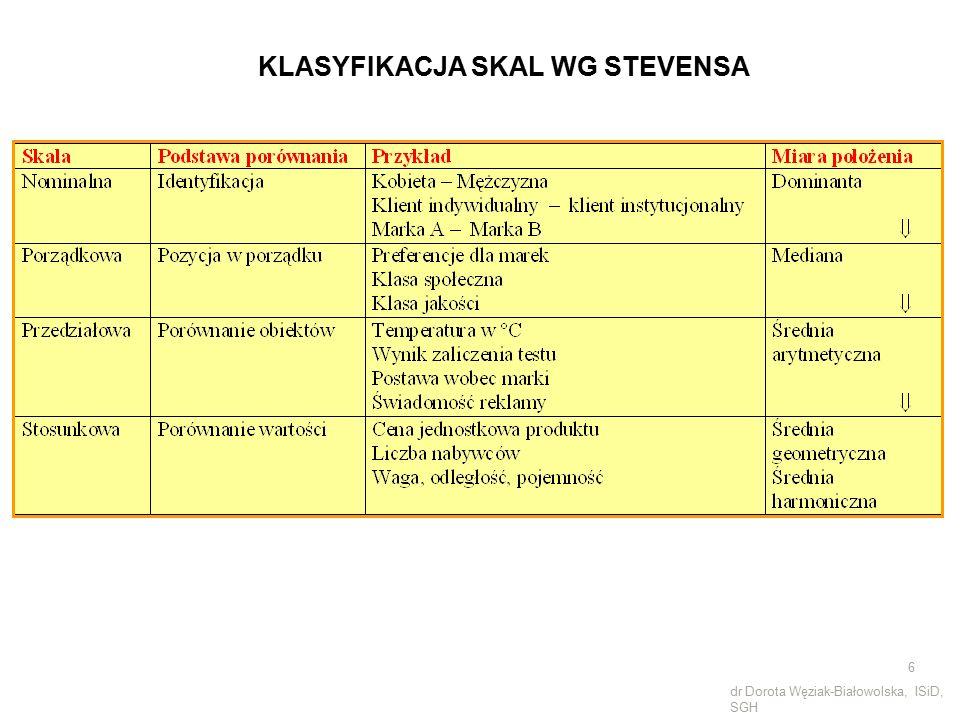 KLASYFIKACJA SKAL WG STEVENSA 6 dr Dorota Węziak-Białowolska, ISiD, SGH