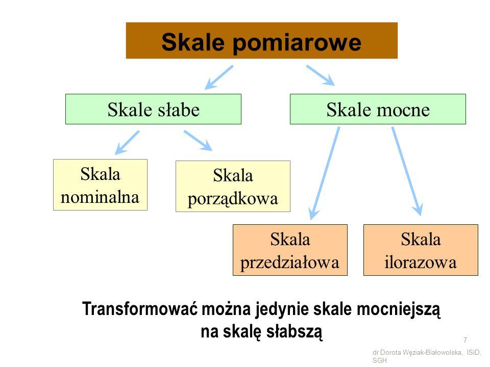 Skale pomiarowe Skale mocneSkale słabe Skala nominalna Skala porządkowa Skala przedziałowa Skala ilorazowa Transformować można jedynie skale mocniejsz