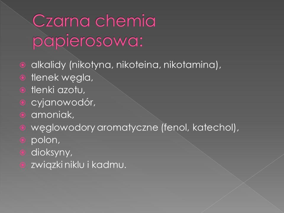  alkalidy (nikotyna, nikoteina, nikotamina),  tlenek węgla,  tlenki azotu,  cyjanowodór,  amoniak,  węglowodory aromatyczne (fenol, katechol),  polon,  dioksyny,  związki niklu i kadmu.