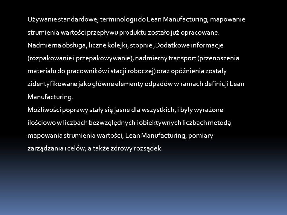 Używanie standardowej terminologii do Lean Manufacturing, mapowanie strumienia wartości przepływu produktu zostało już opracowane. Nadmierna obsługa,