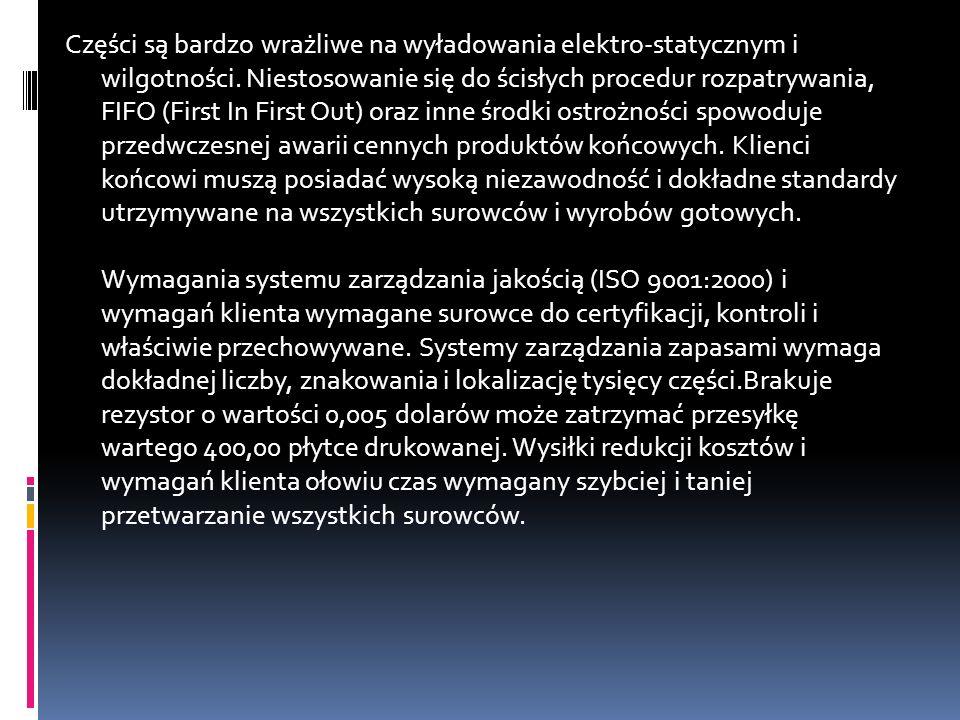 Części są bardzo wrażliwe na wyładowania elektro-statycznym i wilgotności. Niestosowanie się do ścisłych procedur rozpatrywania, FIFO (First In First