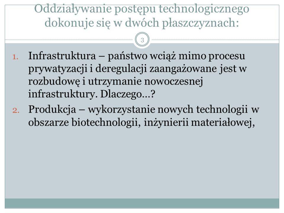 Oddziaływanie postępu technologicznego dokonuje się w dwóch płaszczyznach: 1.