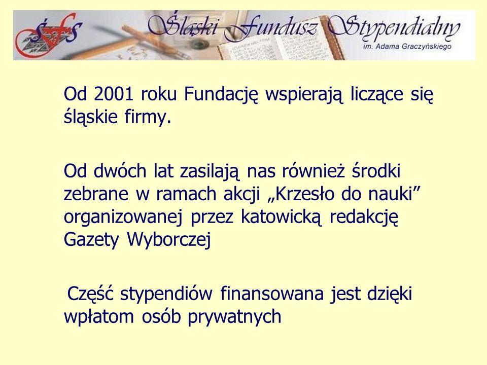 Od 2001 roku Fundację wspierają liczące się śląskie firmy.