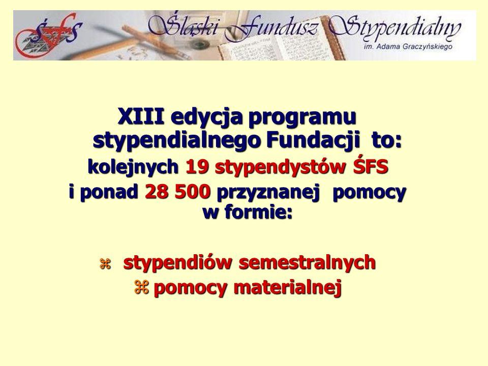 XIII edycja programu stypendialnego Fundacji to: kolejnych 19 stypendystów ŚFS i ponad 28 500 przyznanej pomocy w formie: z stypendiów semestralnych zpomocy materialnej
