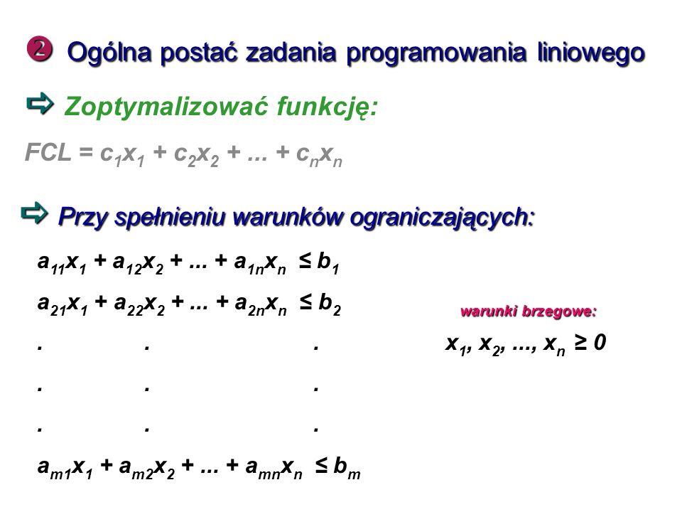  Ogólna postać zadania programowania liniowego   Zoptymalizować funkcję: FCL = c 1 x 1 + c 2 x 2 +...