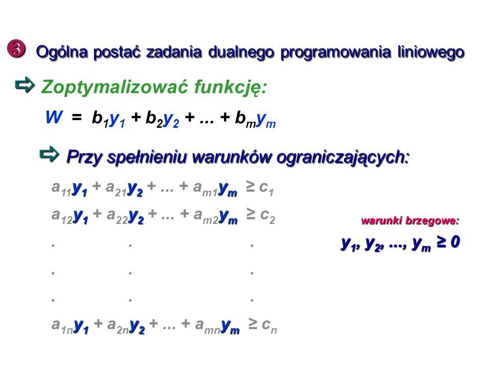  Ogólna postać zadania dualnego programowania liniowego   Ogólna postać zadania dualnego programowania liniowego  Zoptymalizować funkcję: W = b 1 y 1 + b 2 y 2 +...