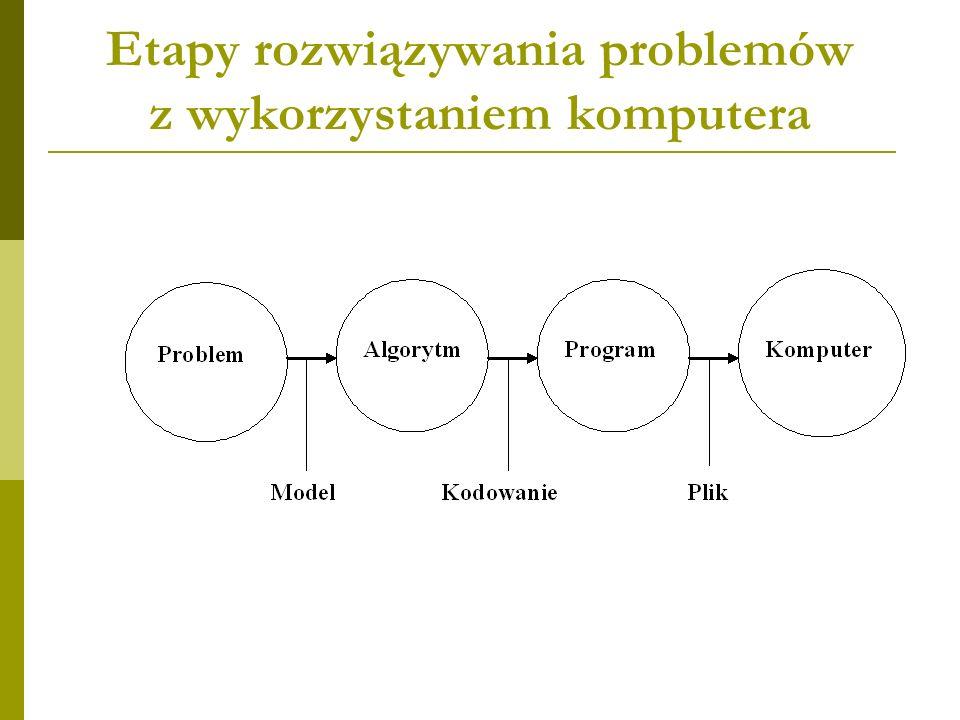 Etapy rozwiązywania problemów z wykorzystaniem komputera