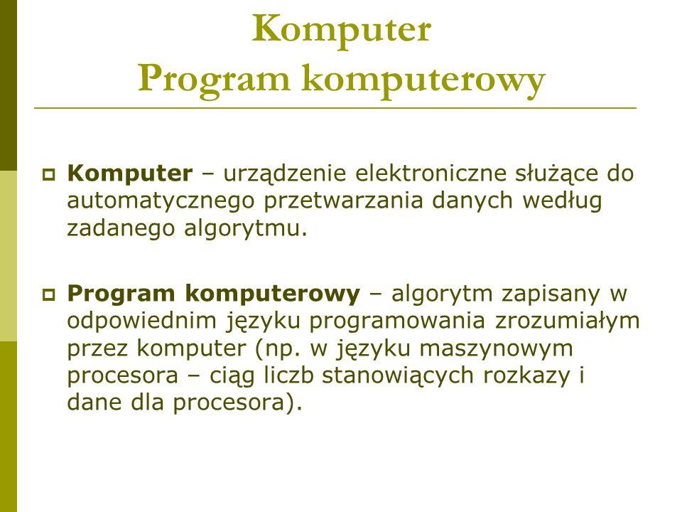 Komputer Program komputerowy  Komputer – urządzenie elektroniczne służące do automatycznego przetwarzania danych według zadanego algorytmu.