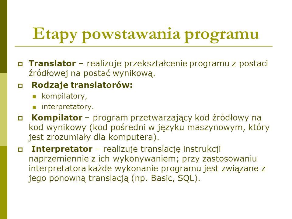 Etapy powstawania programu  Translator – realizuje przekształcenie programu z postaci źródłowej na postać wynikową.