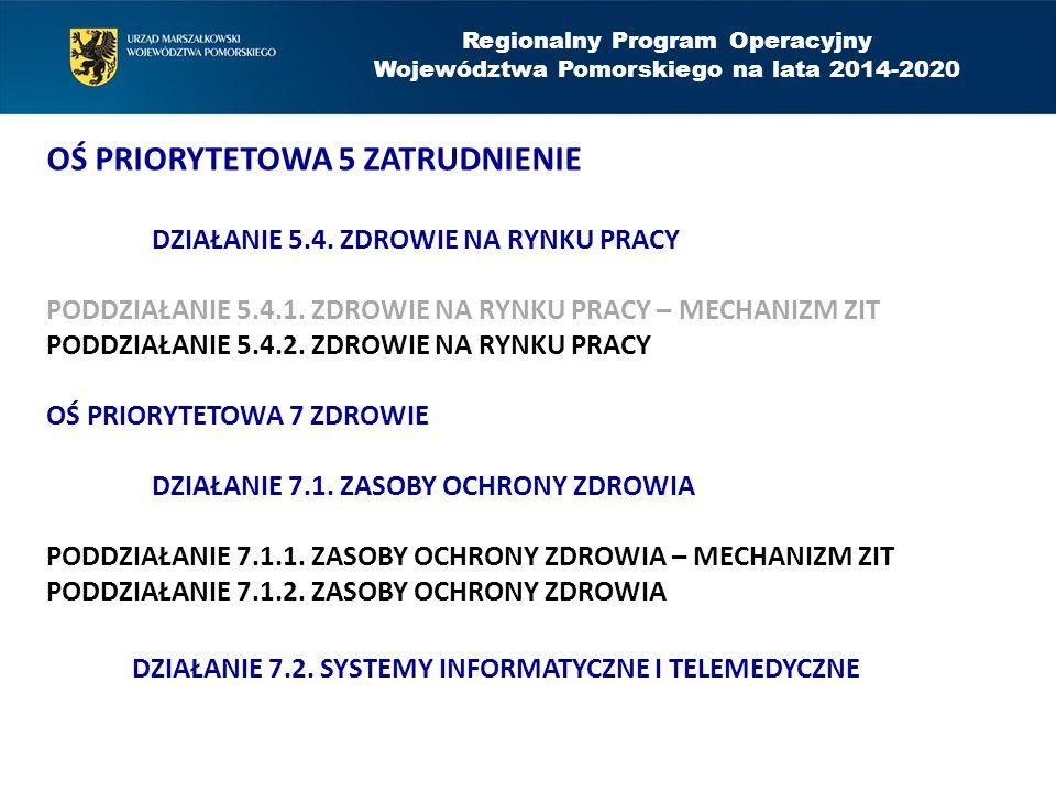 Regionalny Program Operacyjny Województwa Pomorskiego na lata 2014-2020 OŚ PRIORYTETOWA 5 ZATRUDNIENIE DZIAŁANIE 5.4. ZDROWIE NA RYNKU PRACY PODDZIAŁA