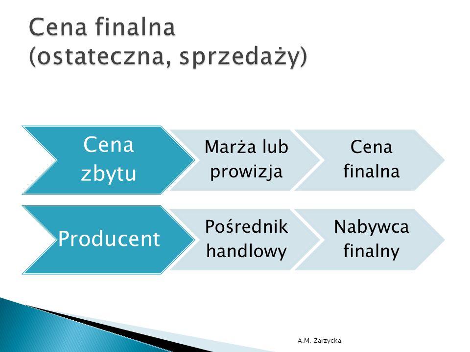Cena zbytu Marża lub prowizja Cena finalna Producent Pośrednik handlowy Nabywca finalny A.M.
