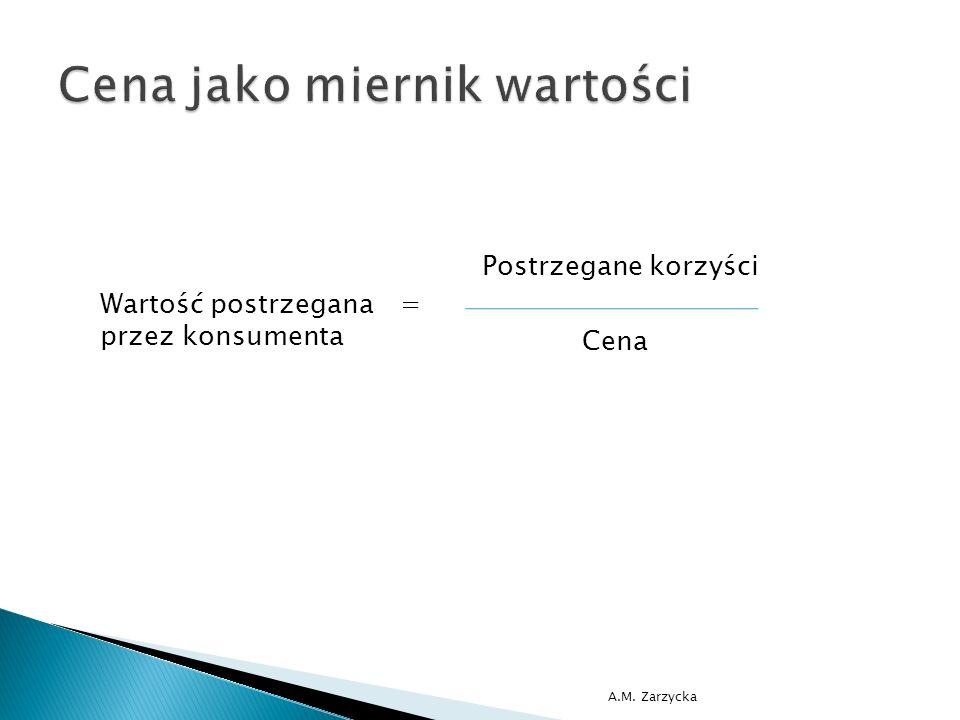 Wartość postrzegana przez konsumenta Postrzegane korzyści Cena = A.M. Zarzycka