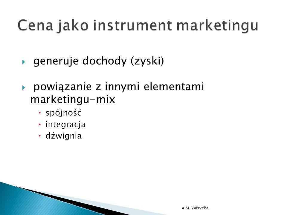  generuje dochody (zyski)  powiązanie z innymi elementami marketingu-mix  spójność  integracja  dźwignia A.M.