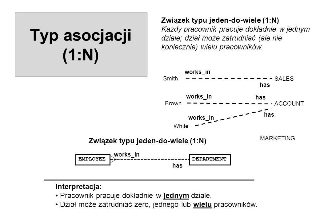 Typ asocjacji (1:N) Związek typu jeden-do-wiele (1:N) Każdy pracownik pracuje dokładnie w jednym dziale; dział może zatrudniać (ale nie koniecznie) wi