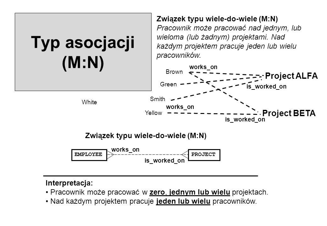 Typ asocjacji (M:N) Związek typu wiele-do-wiele (M:N) Pracownik może pracować nad jednym, lub wieloma (lub żadnym) projektami. Nad każdym projektem pr