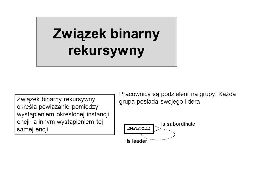 Związek binarny rekursywny EMPLOYEE is subordinate is leader Pracownicy są podzieleni na grupy. Każda grupa posiada swojego lidera Związek binarny rek