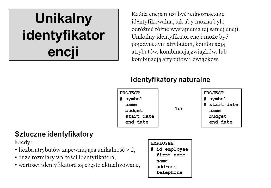 Unikalny identyfikator encji Każda encja musi być jednoznacznie identyfikowalna, tak aby można było odróżnić różne wystąpienia tej samej encji. Unikal