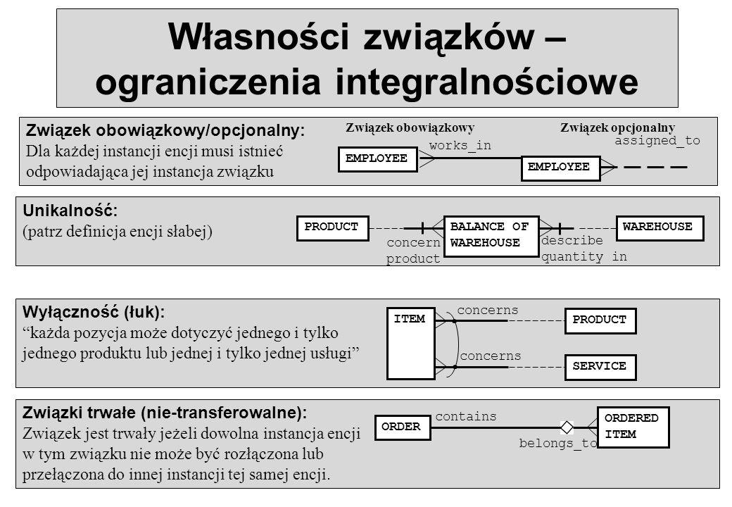 Własności związków – ograniczenia integralnościowe Związek obowiązkowy/opcjonalny: Dla każdej instancji encji musi istnieć odpowiadająca jej instancja