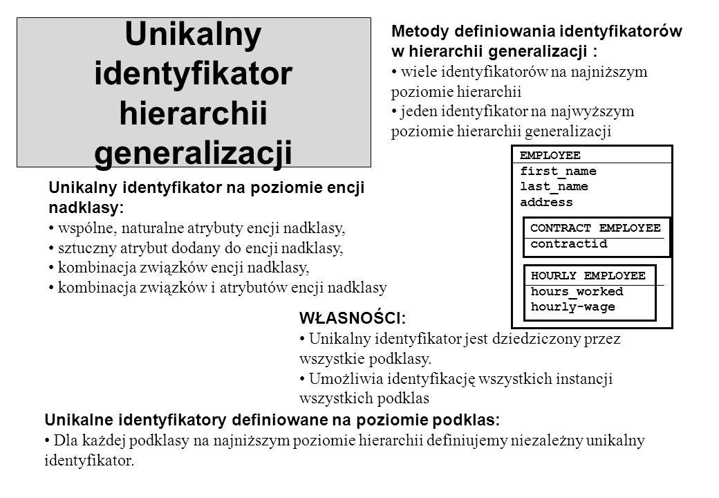 Unikalny identyfikator hierarchii generalizacji Metody definiowania identyfikatorów w hierarchii generalizacji : wiele identyfikatorów na najniższym p