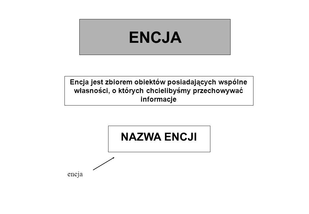 ENCJA Encja jest zbiorem obiektów posiadających wspólne własności, o których chcielibyśmy przechowywać informacje NAZWA ENCJI encja